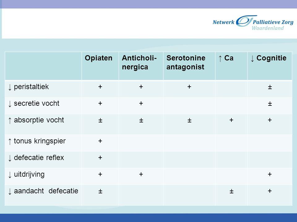 Opiaten Anticholi- nergica. Serotonine antagonist. ↑ Ca. ↓ Cognitie. ↓ peristaltiek. + ± ↓ secretie vocht.