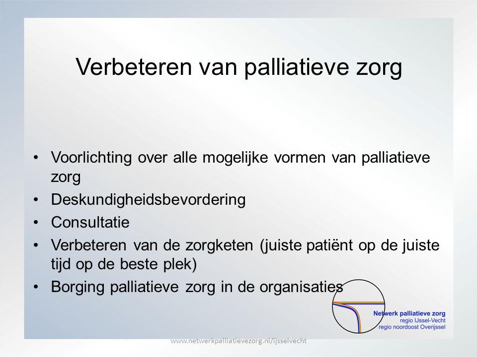 Verbeteren van palliatieve zorg