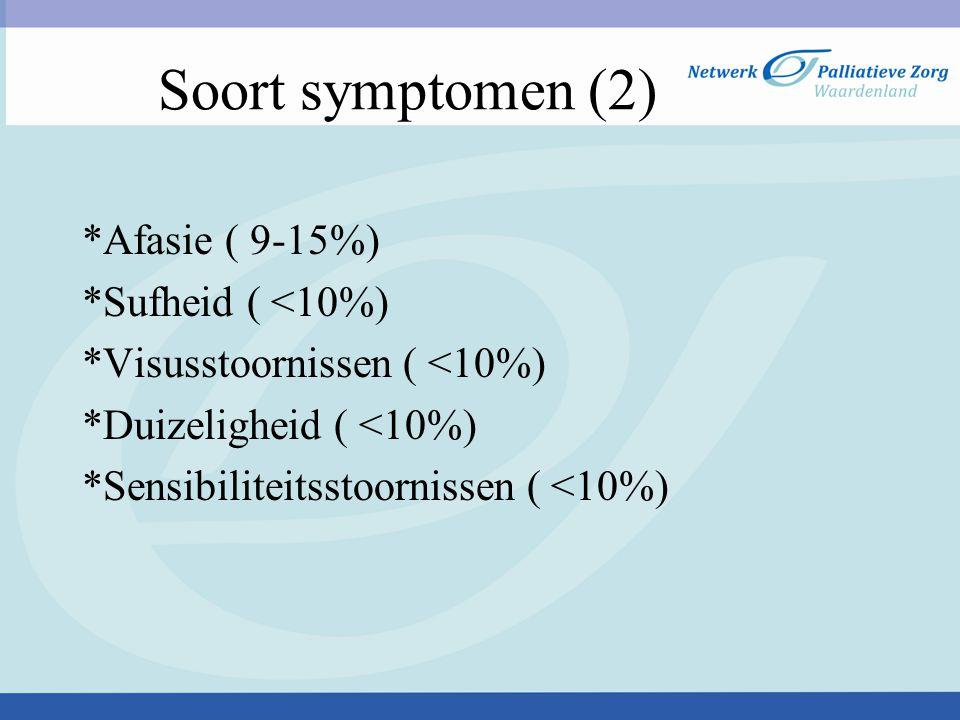 Soort symptomen (2) *Afasie ( 9-15%) *Sufheid ( <10%)