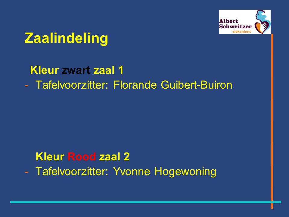 Zaalindeling Tafelvoorzitter: Florande Guibert-Buiron