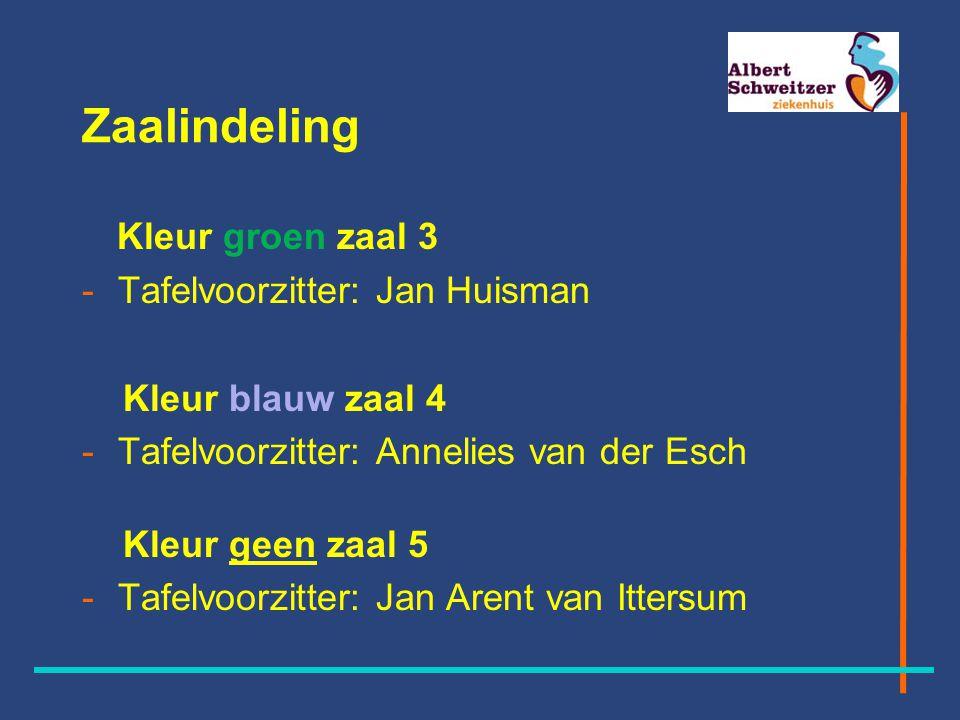 Zaalindeling Tafelvoorzitter: Jan Huisman Kleur blauw zaal 4