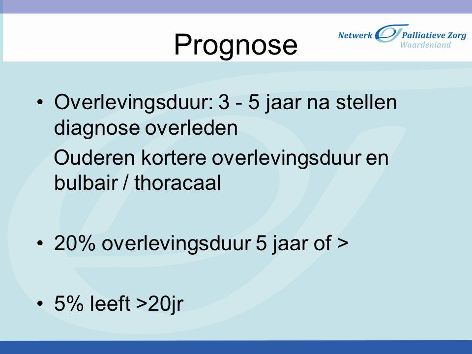 Prognose Overlevingsduur: 3 - 5 jaar na stellen diagnose overleden