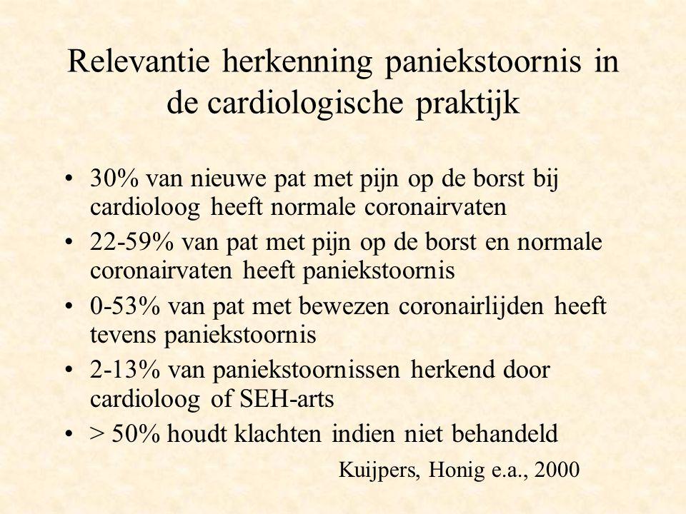 Relevantie herkenning paniekstoornis in de cardiologische praktijk