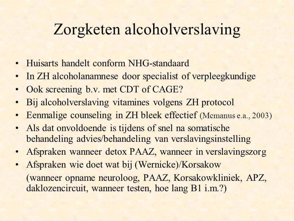 Zorgketen alcoholverslaving