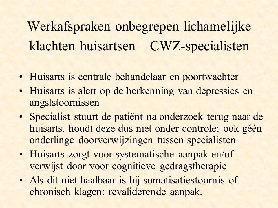 Werkafspraken onbegrepen lichamelijke klachten huisartsen – CWZ-specialisten