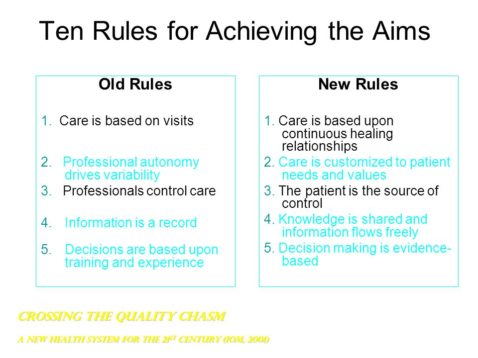 Ten Rules for Achieving the Aims