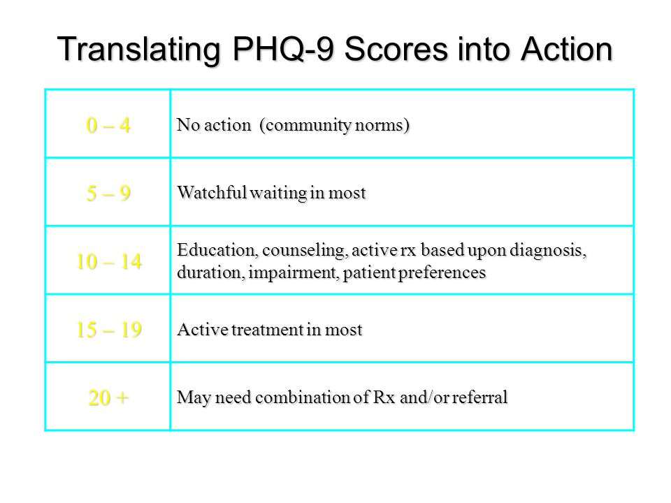 Translating PHQ-9 Scores into Action