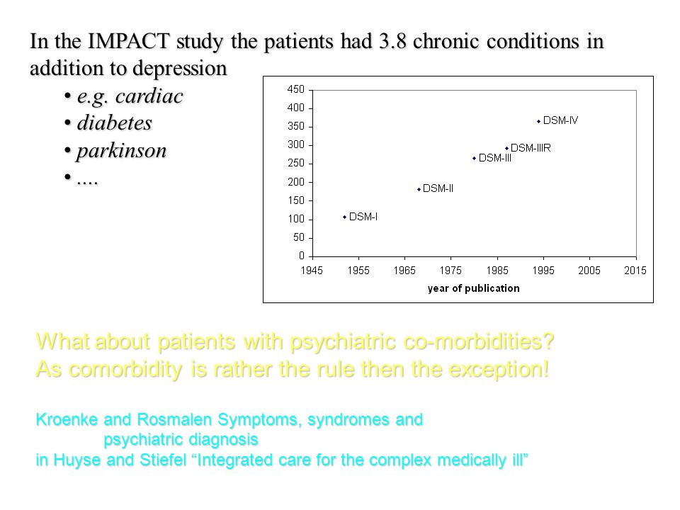 In the IMPACT study the patients had 3.8 chronic conditions in