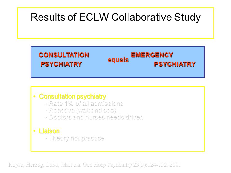 Results of ECLW Collaborative Study 14470 patients 56 hospitals 11 countries