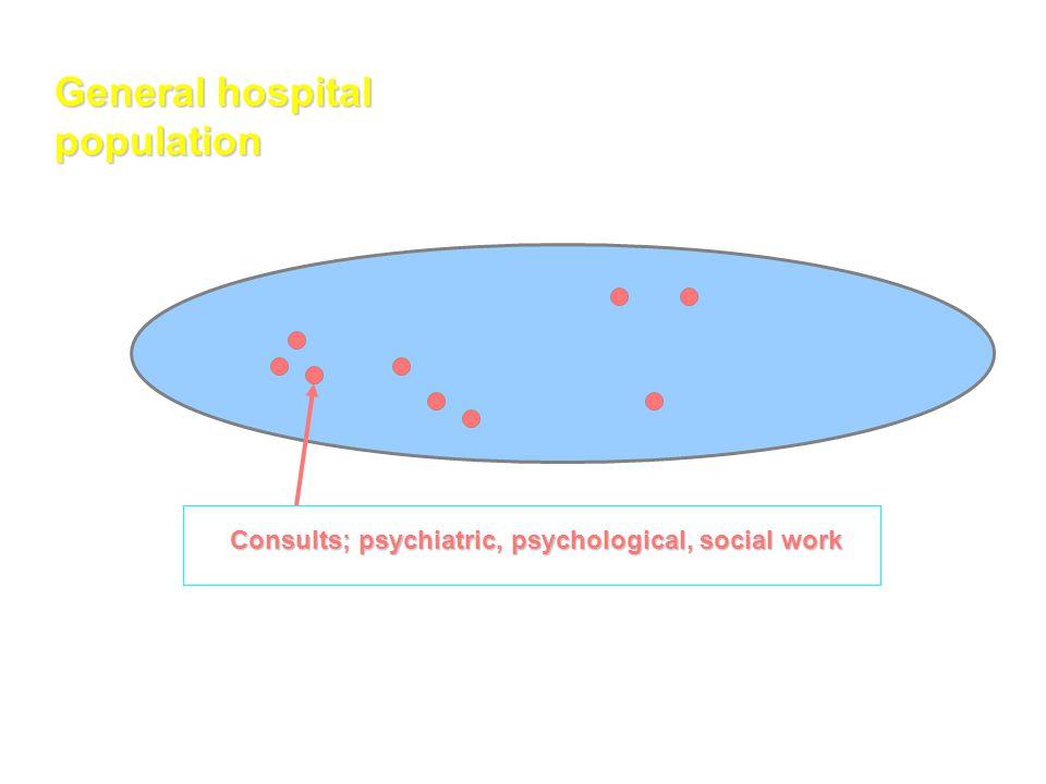 General hospital population