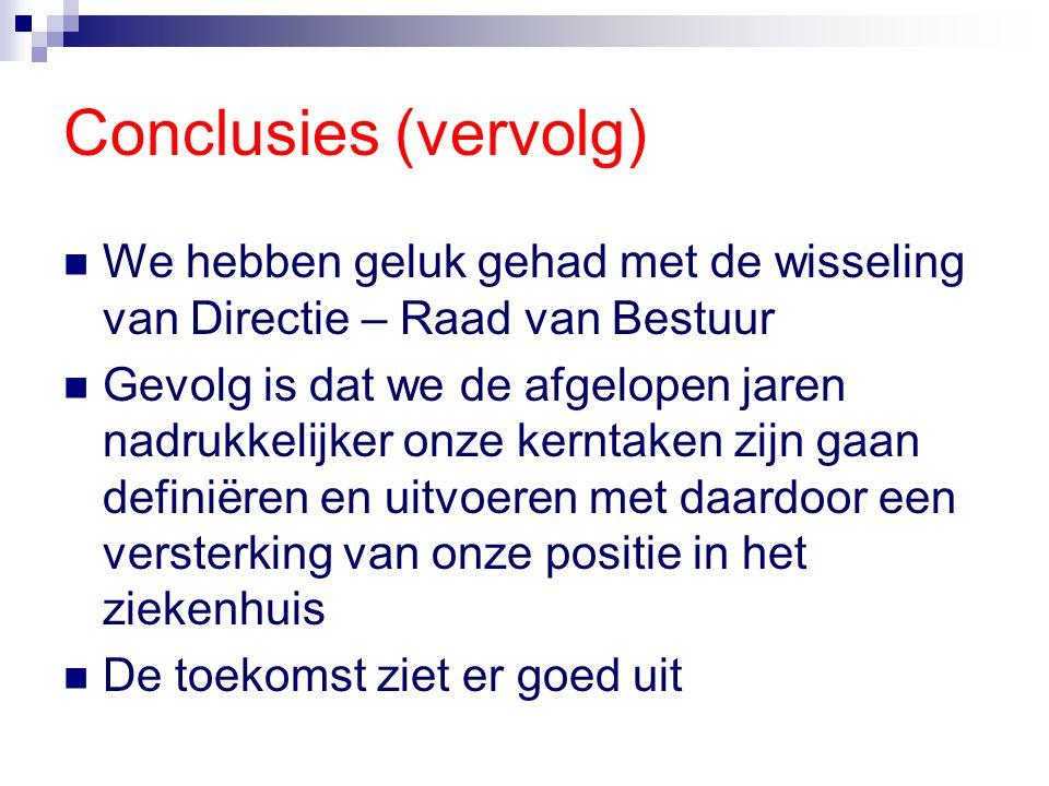 Conclusies (vervolg) We hebben geluk gehad met de wisseling van Directie – Raad van Bestuur.