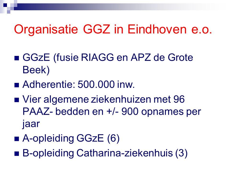 Organisatie GGZ in Eindhoven e.o.