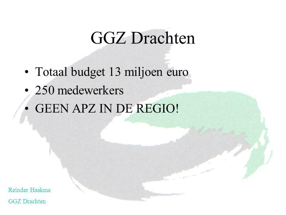 GGZ Drachten Totaal budget 13 miljoen euro 250 medewerkers