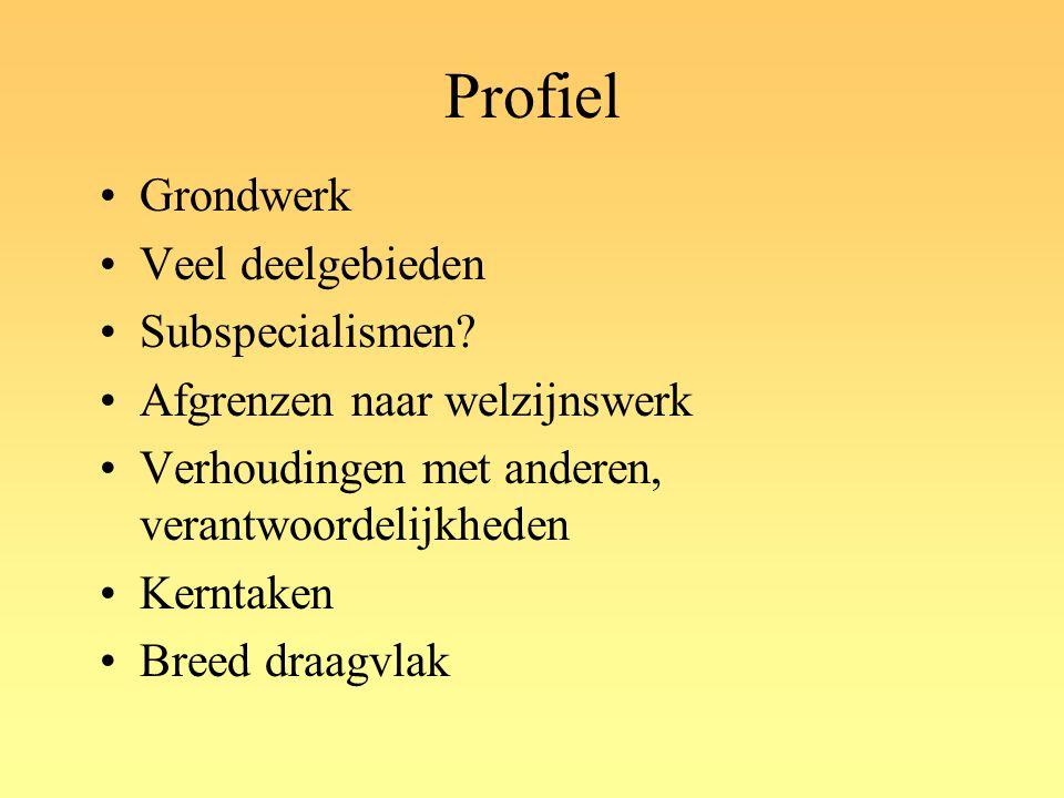 Profiel Grondwerk Veel deelgebieden Subspecialismen