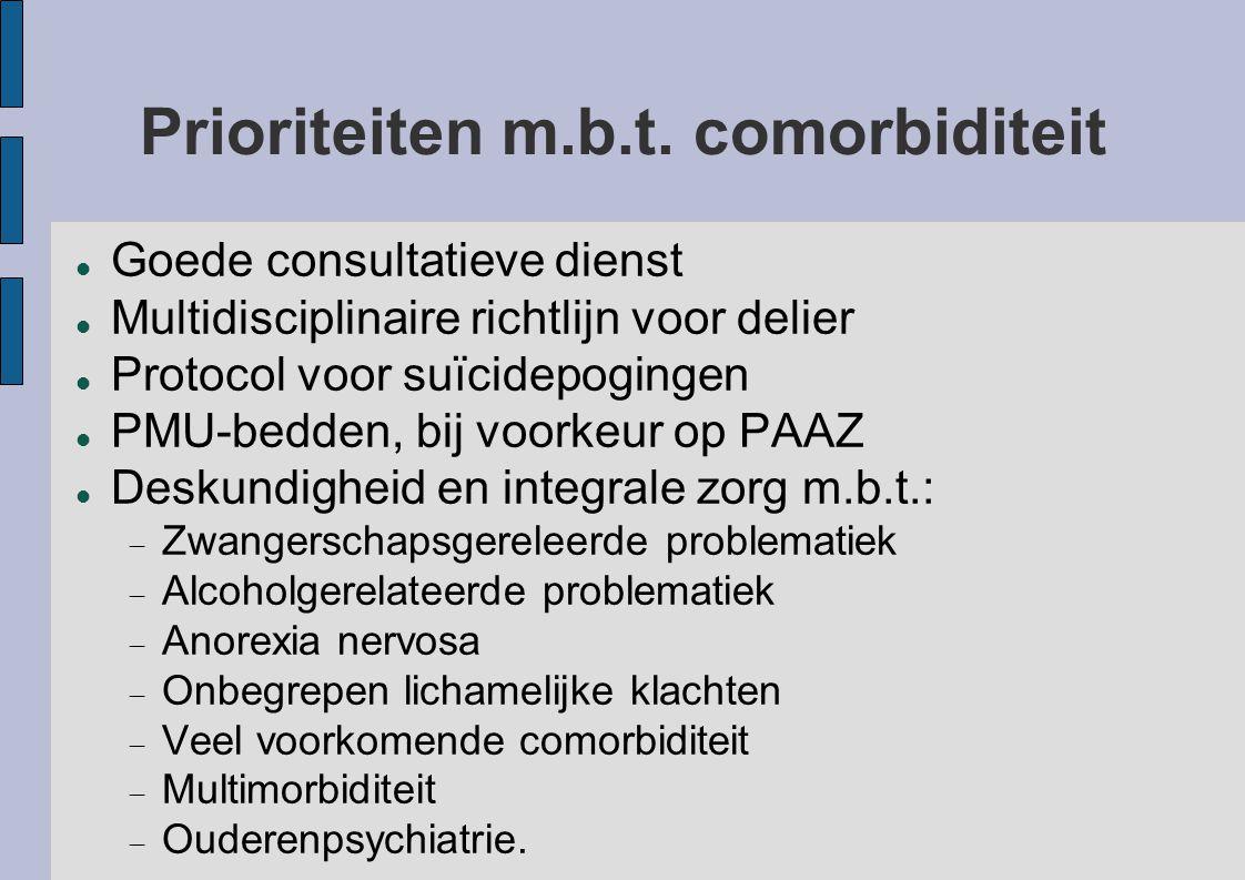 Prioriteiten m.b.t. comorbiditeit