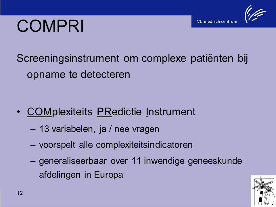 COMPRI Screeningsinstrument om complexe patiënten bij opname te detecteren. COMplexiteits PRedictie Instrument.