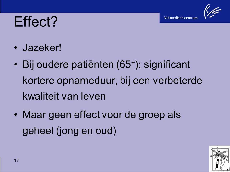 Effect Jazeker! Bij oudere patiënten (65+): significant kortere opnameduur, bij een verbeterde kwaliteit van leven.
