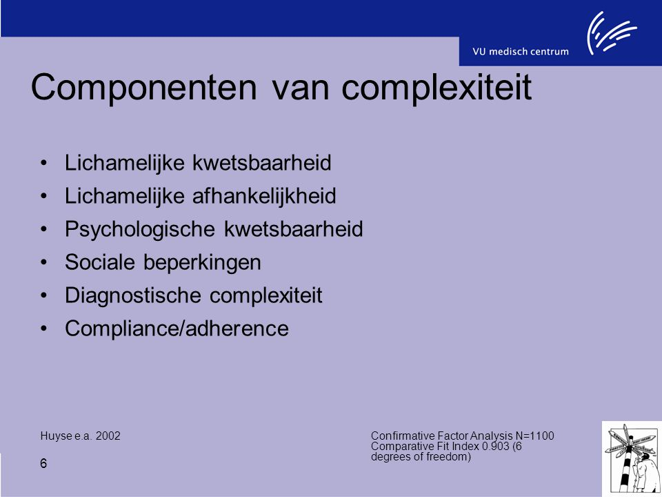 Componenten van complexiteit