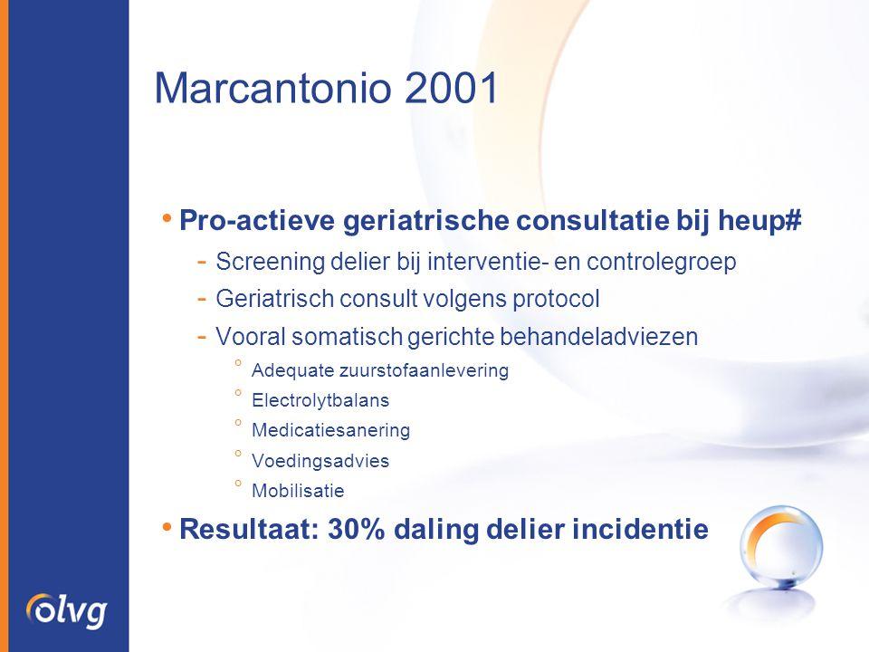 Marcantonio 2001 Pro-actieve geriatrische consultatie bij heup#
