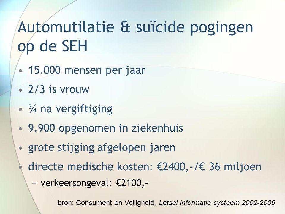 Automutilatie & suïcide pogingen op de SEH