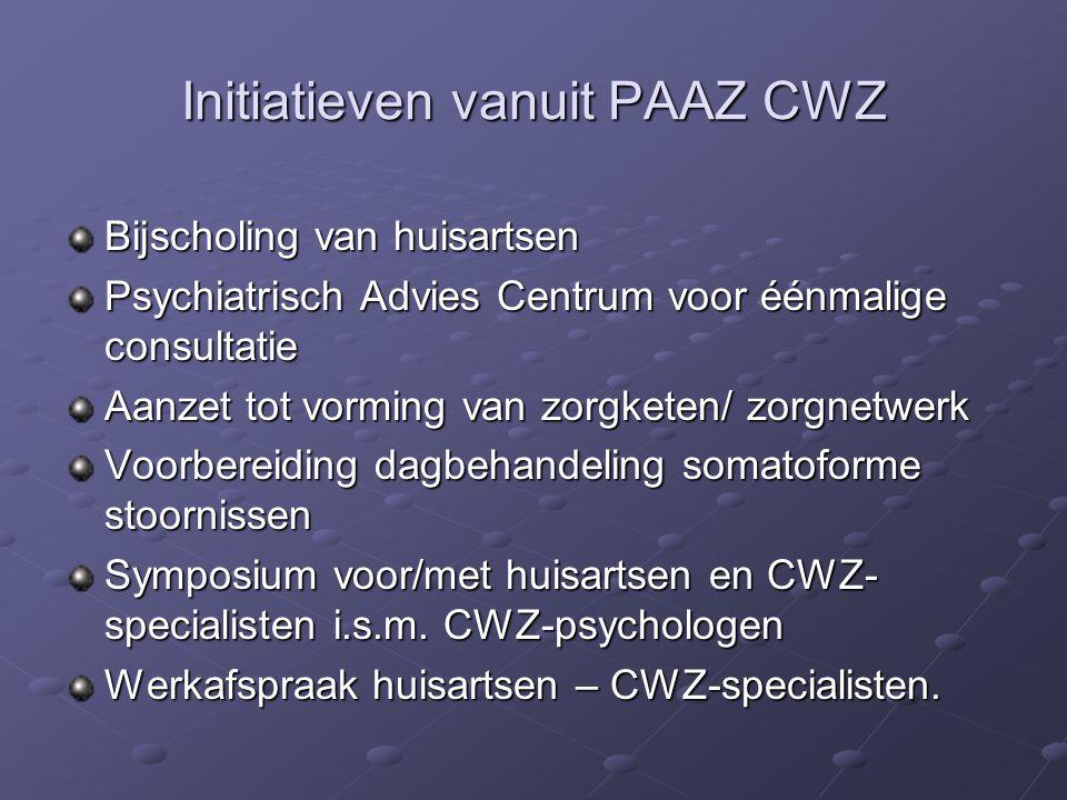 Initiatieven vanuit PAAZ CWZ