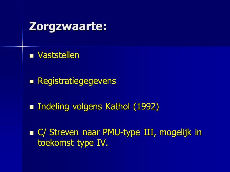 Zorgzwaarte: Vaststellen Registratiegegevens