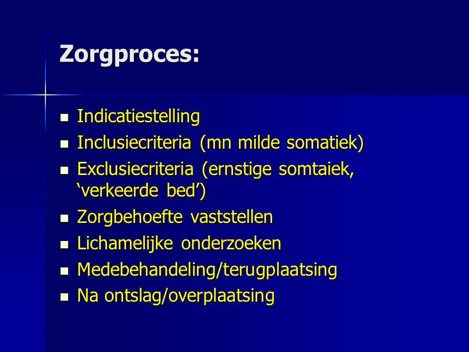Zorgproces: Indicatiestelling Inclusiecriteria (mn milde somatiek)