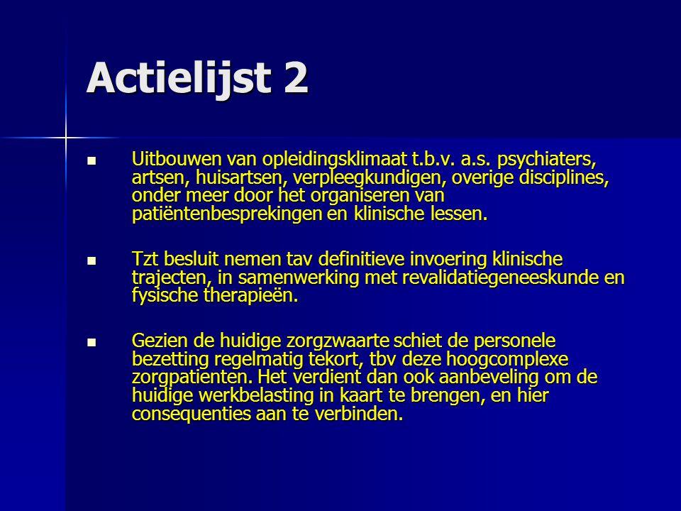 Actielijst 2