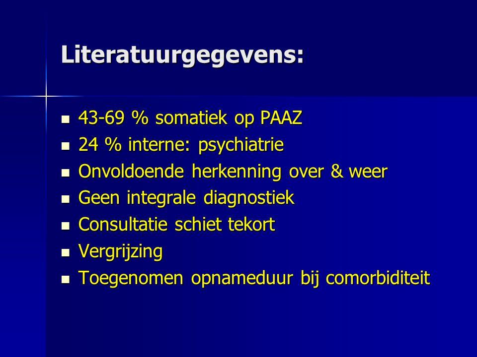 Literatuurgegevens: 43-69 % somatiek op PAAZ 24 % interne: psychiatrie