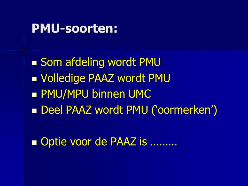 PMU-soorten: Som afdeling wordt PMU Volledige PAAZ wordt PMU