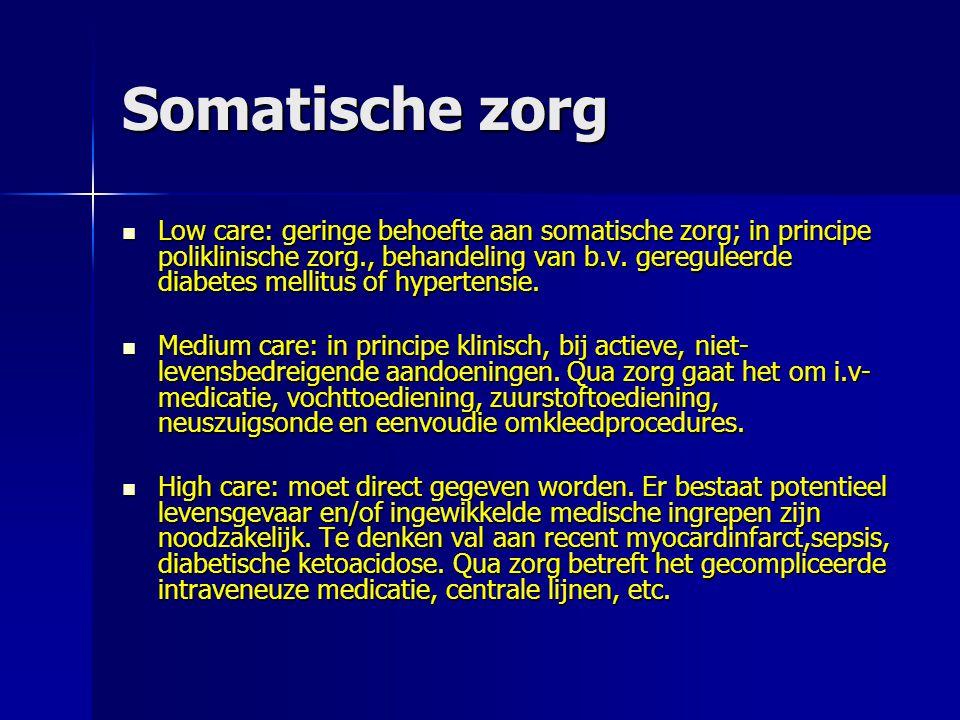 Somatische zorg