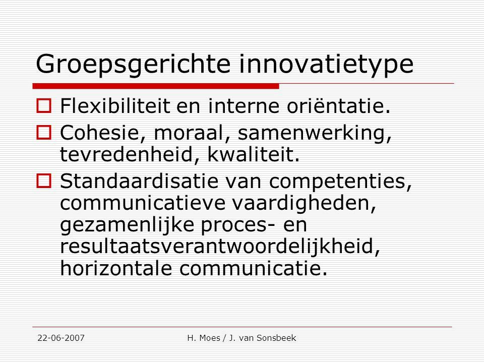 Groepsgerichte innovatietype