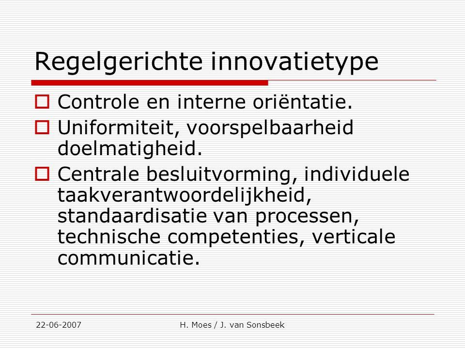Regelgerichte innovatietype