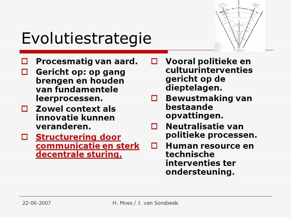 Evolutiestrategie Procesmatig van aard.