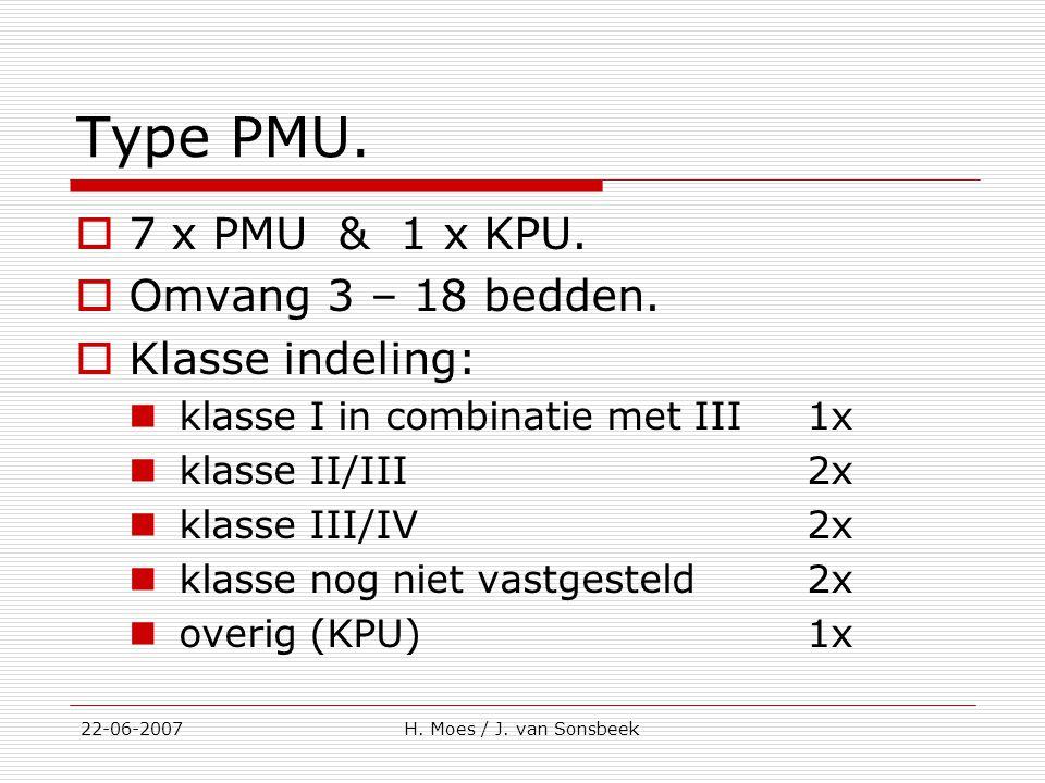 Type PMU. 7 x PMU & 1 x KPU. Omvang 3 – 18 bedden. Klasse indeling: