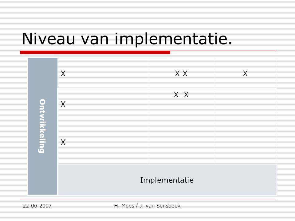 Niveau van implementatie.