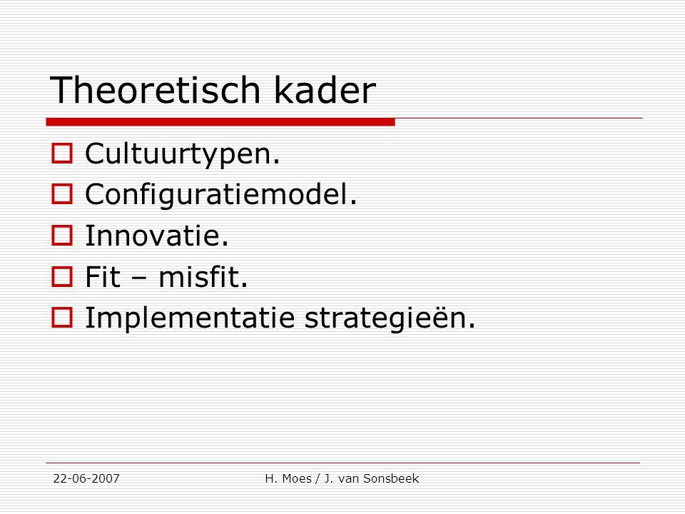 Theoretisch kader Cultuurtypen. Configuratiemodel. Innovatie.