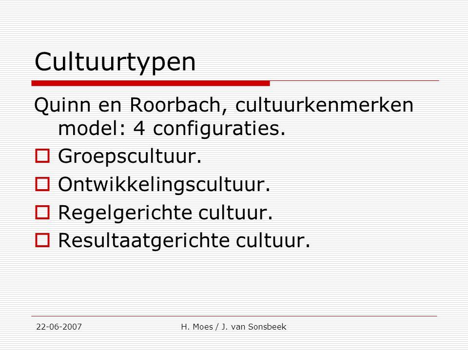 Cultuurtypen Quinn en Roorbach, cultuurkenmerken model: 4 configuraties. Groepscultuur. Ontwikkelingscultuur.