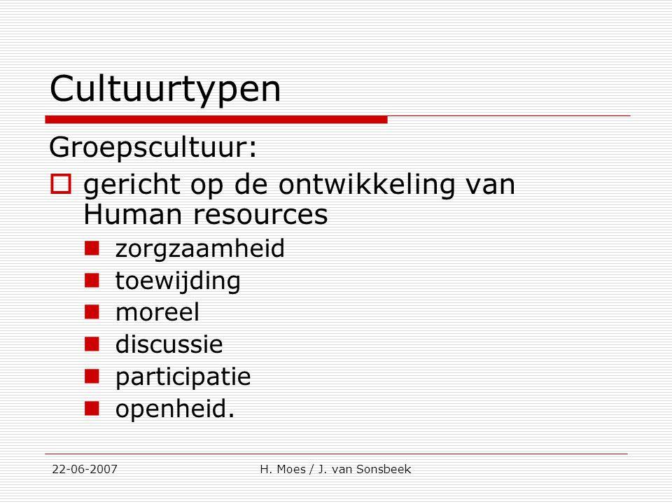 Cultuurtypen Groepscultuur: