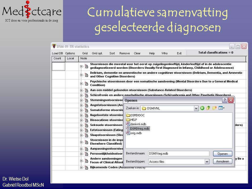 Cumulatieve samenvatting geselecteerde diagnosen
