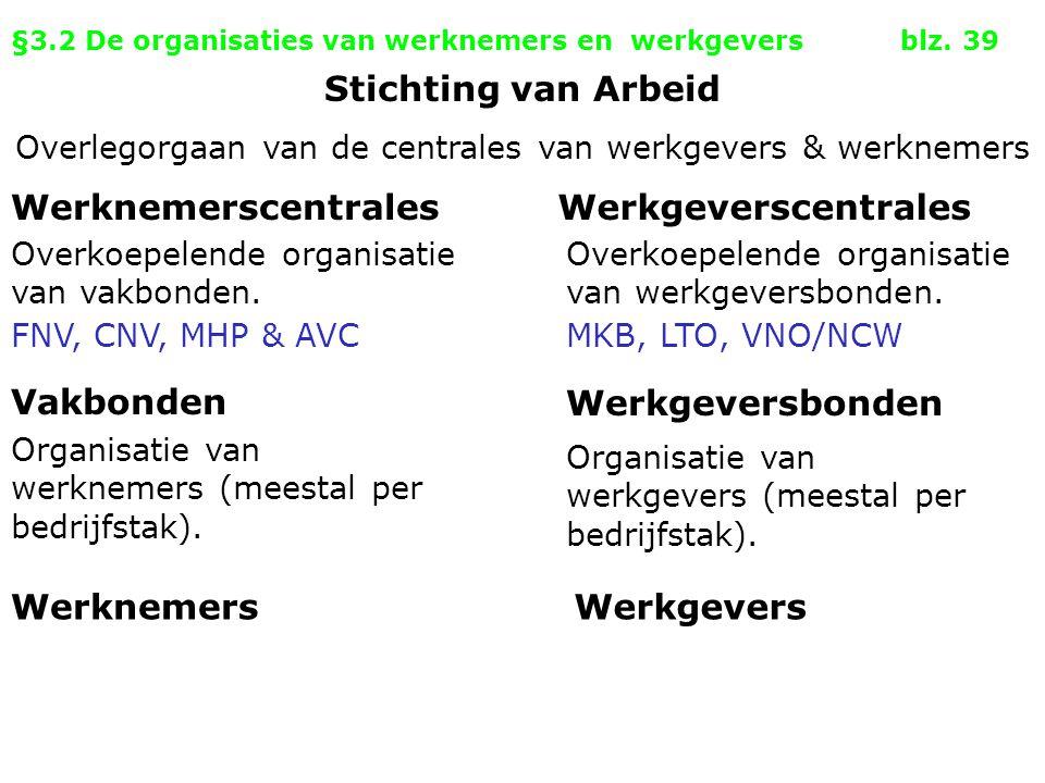 §3.2 De organisaties van werknemers en werkgevers blz. 39