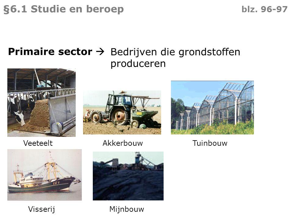 Bedrijven die grondstoffen produceren