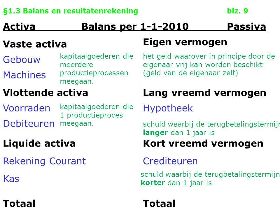 §1.3 Balans en resultatenrekening blz. 9