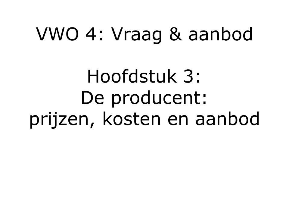 VWO 4: Vraag & aanbod Hoofdstuk 3: De producent: prijzen, kosten en aanbod