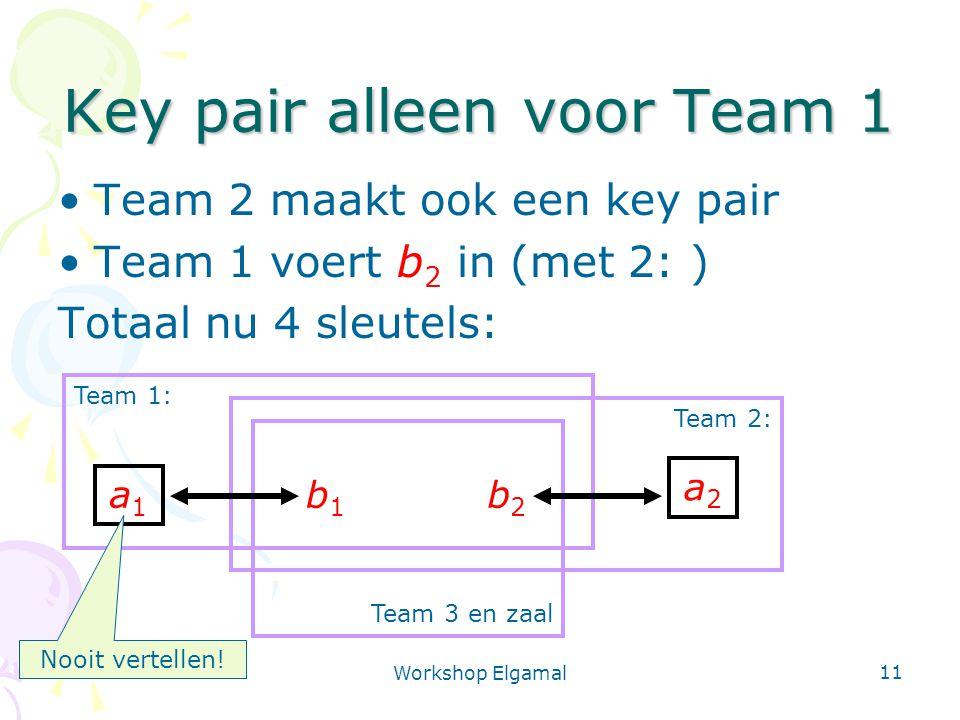 Key pair alleen voor Team 1