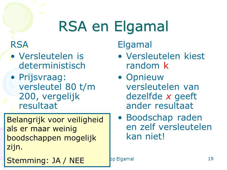 RSA en Elgamal RSA Versleutelen is deterministisch