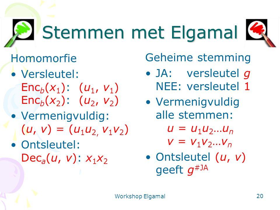 Stemmen met Elgamal Homomorfie Geheime stemming