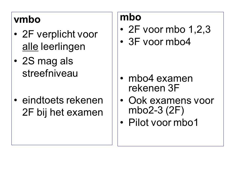vmbo 2F verplicht voor alle leerlingen. 2S mag als streefniveau. eindtoets rekenen 2F bij het examen.