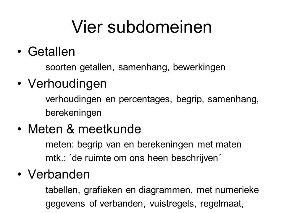 Vier subdomeinen Getallen Verhoudingen Meten & meetkunde Verbanden