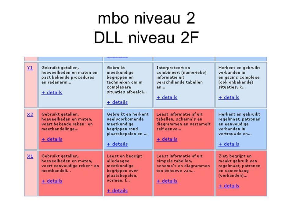mbo niveau 2 DLL niveau 2F